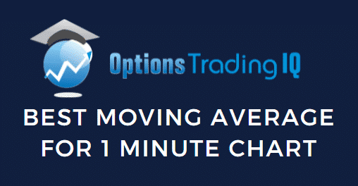 best moving average for 1 minute chart