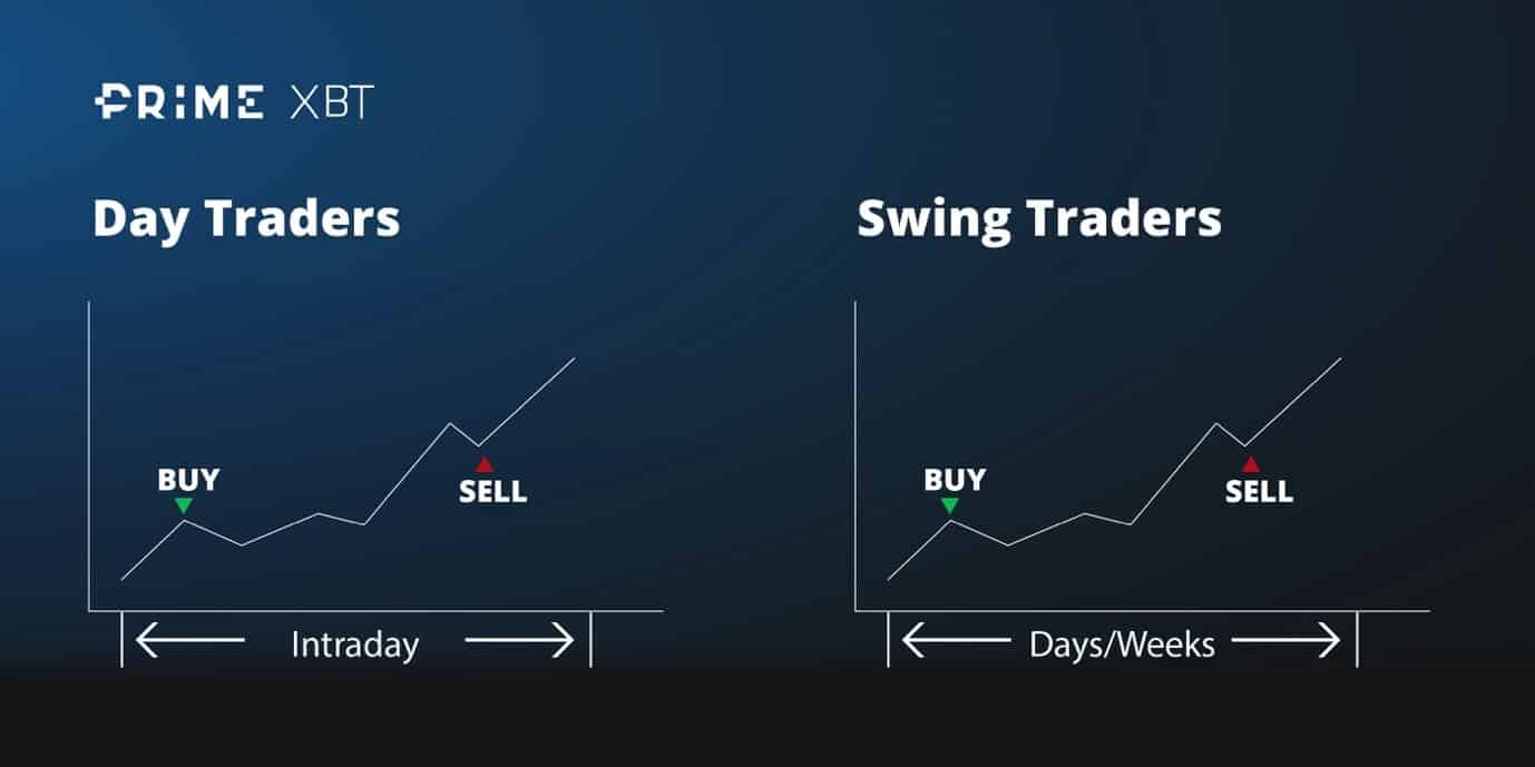 Currency Trading Strategies that Work in – The 3 Pillars