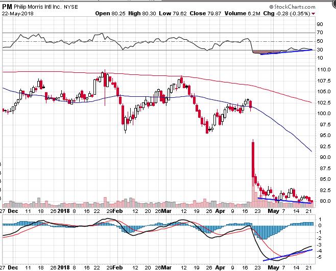 delta neutral trading strategies