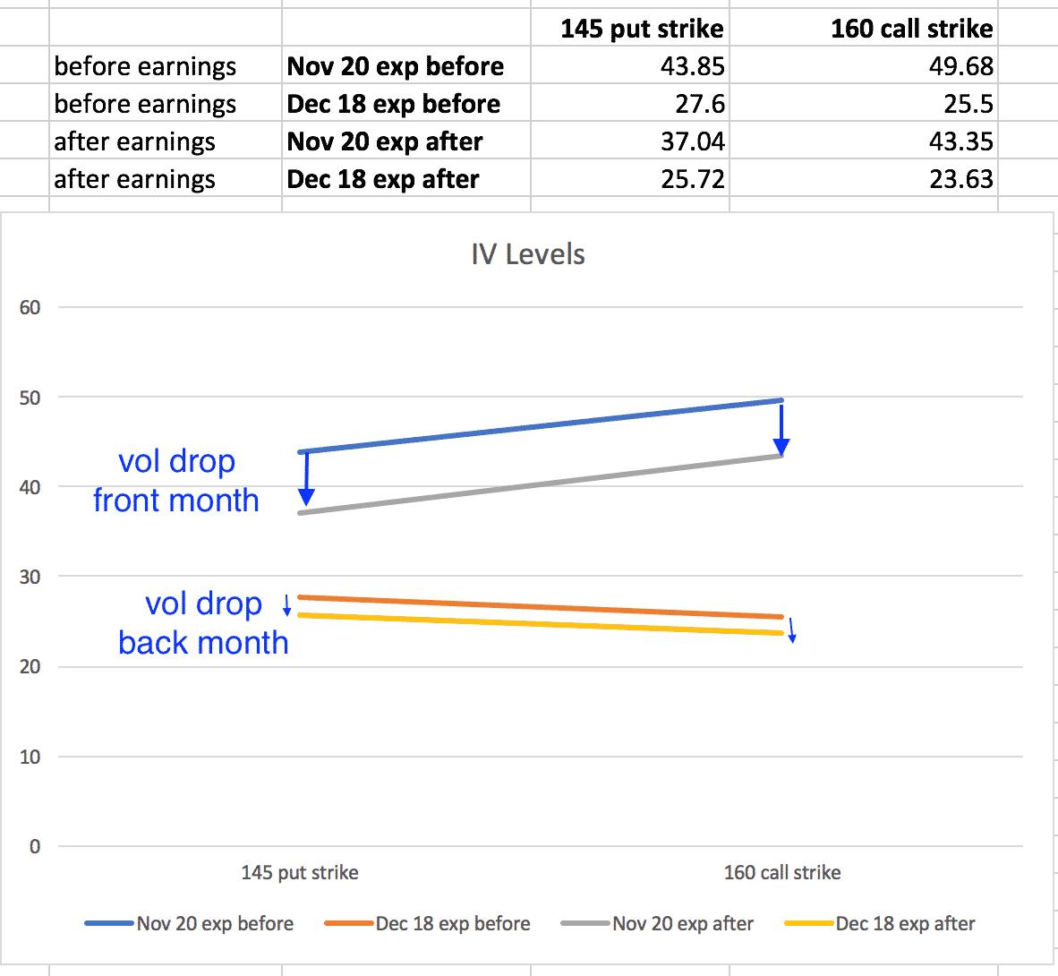 strategies | Options Trading IQ