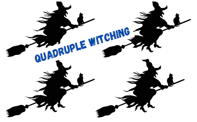 quadruple witching day