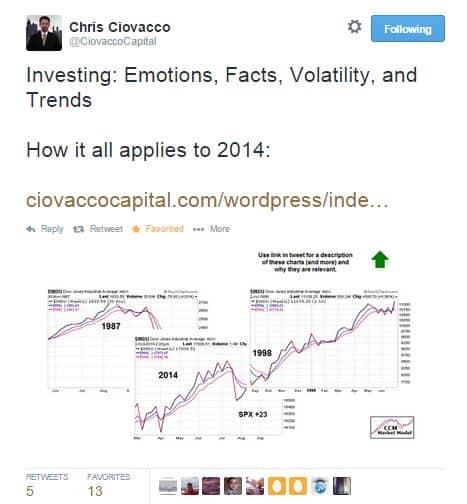 tweet24 | Options Trading IQ