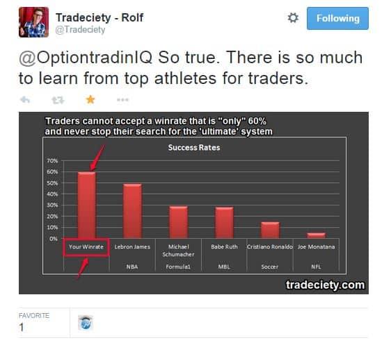 tweet15 | Options Trading IQ