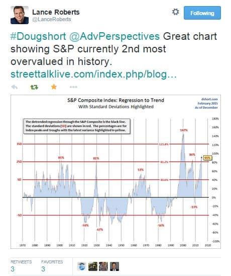 tweet16 | Options Trading IQ